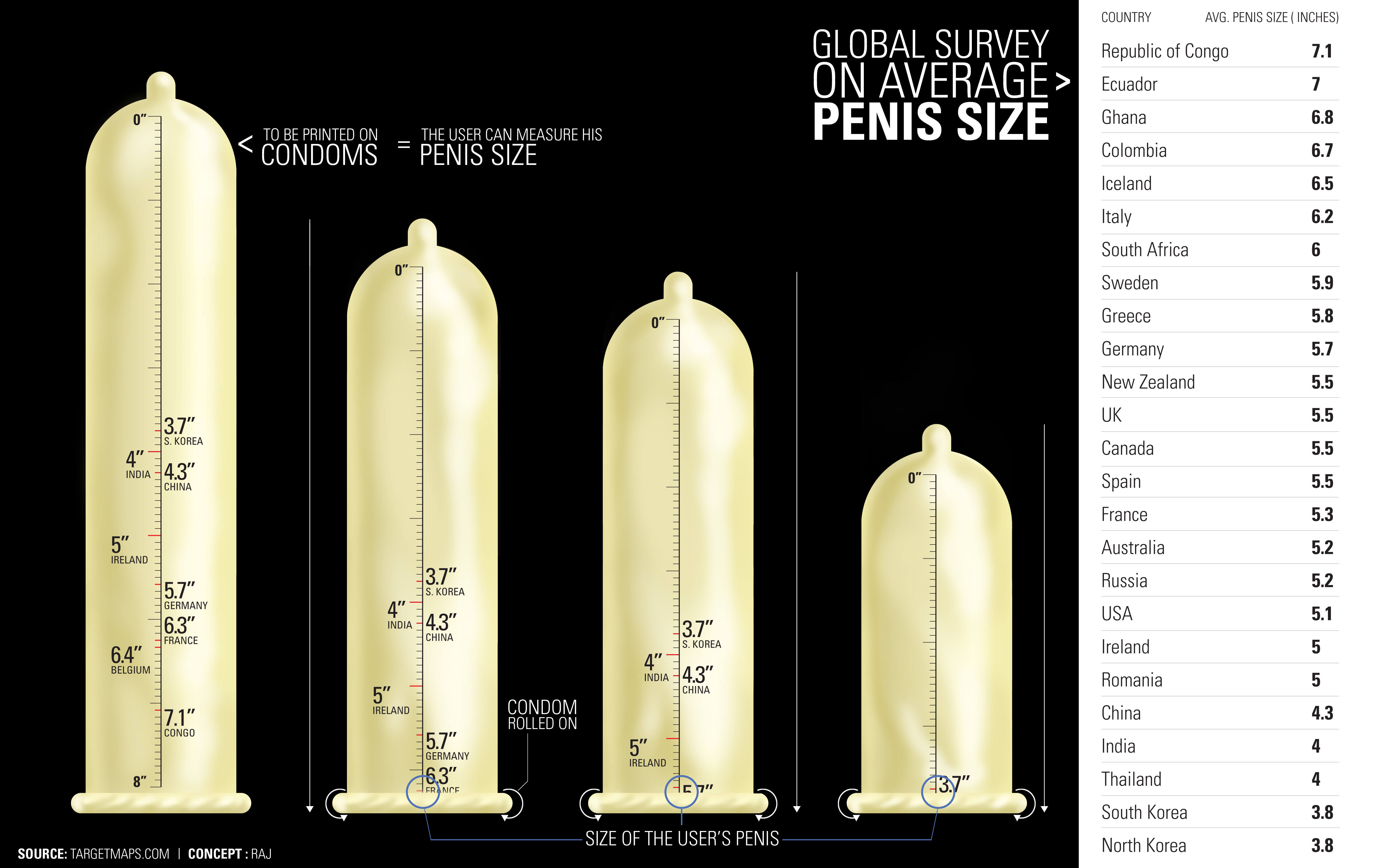 Big inches cock 7 a is 7